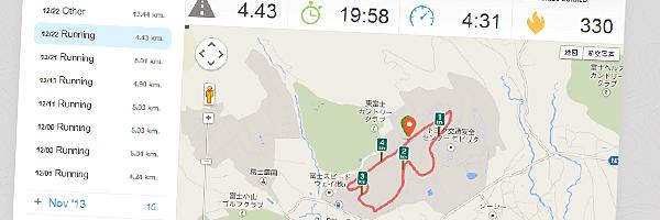富士スピードウェイマラソン2013