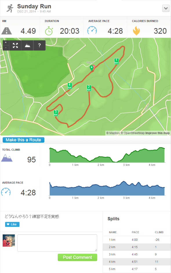 Running-Activity-4